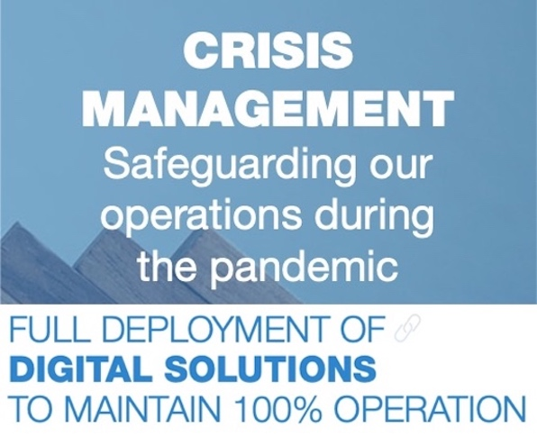 Full deployment of digital solutions to maintain 100% operation