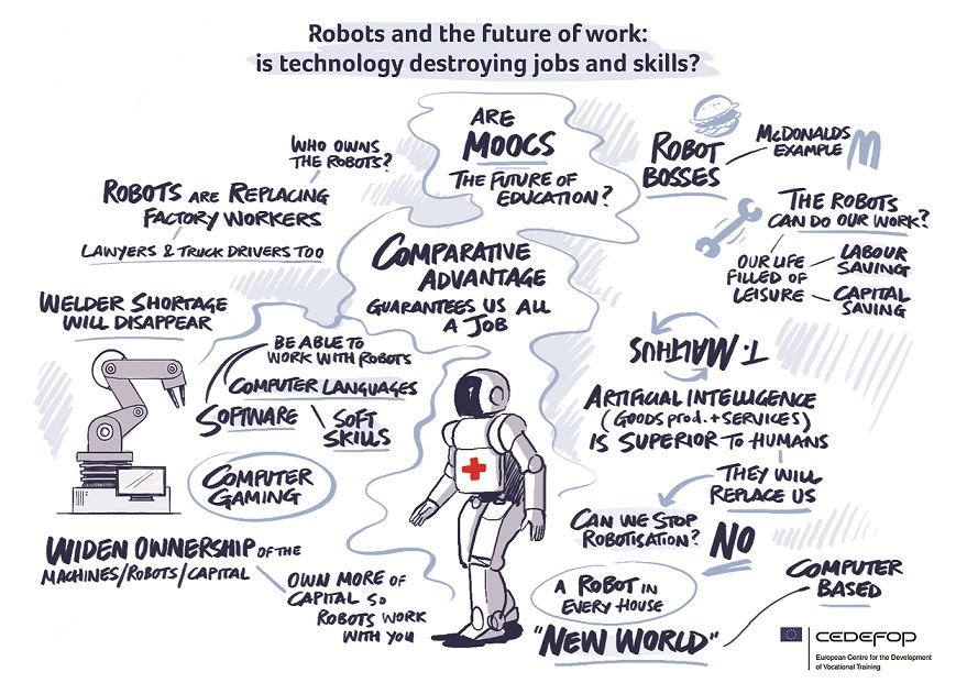 digitalisation and the future of work cedefop