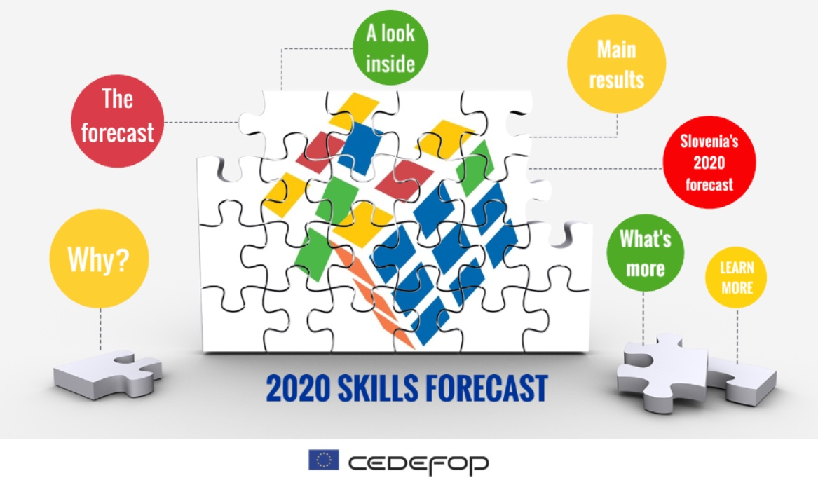 Skills forecast workshop for Slovenia